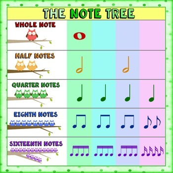 Rhythm Tree (Owl Theme)