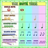 Rhythm and Rest Tree (Owl Theme)