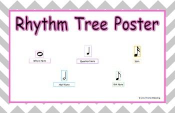 Rhythm Tree Poster