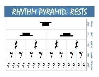 Rhythm Tree Posters