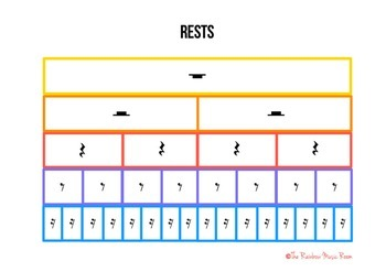 Rhythm Tree and Rest Posters