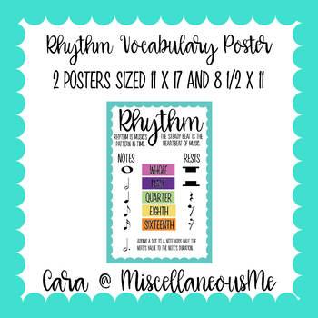 Rhythm Vocabulary Poster