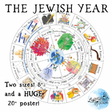 "Rhythm of Jewish Life Calendar, both 8"" AND 18"""