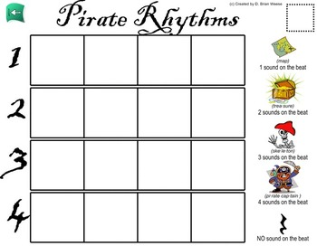 Rhythm of the Month - Pirate Icons