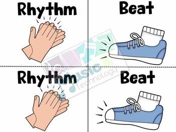 Rhythm vs Beat Cards