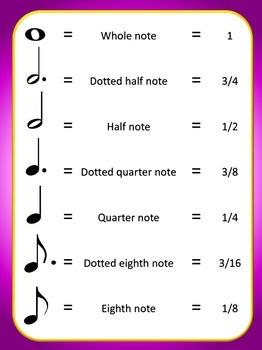 Rhythms and Ratios Multiplication: STEAM Flashcards for Fractions