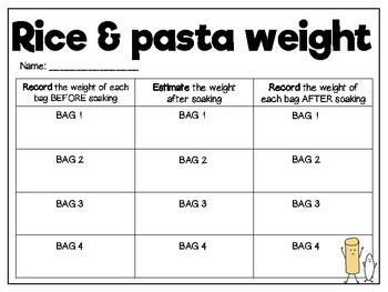 Rice & Pasta Weigh - Estimating and Recording Weight