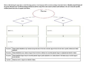Richard Cory Close Reading and Theme Analysis Unit