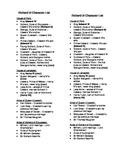 Richard III Character List Bookmarks