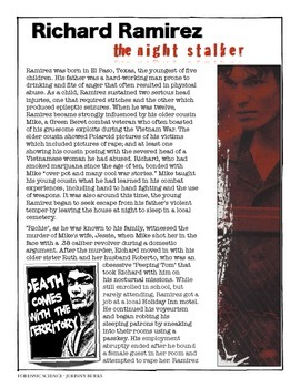 Richard Ramirez - The Night Stalker w/key