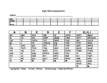 Richardson Sight Word Assessment Tool