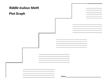 Riddle-Iculous Math Plot Graph - Joan Holub