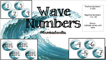 Ride the Waves! Numbers for all purposes