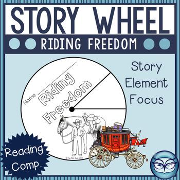 Riding Freedom Story Elements Wheel