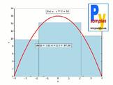 Riemann Sum GIF