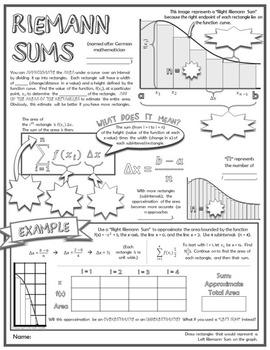 Riemann Sums Doodle Notes