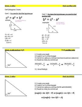 Right Angle Trigonometry made simple