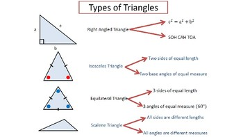 Right Angled Triangle Pack