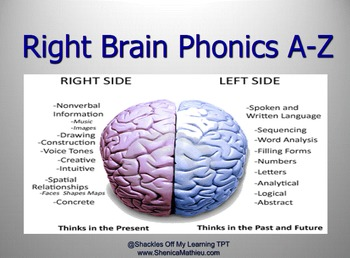Right Brain Phonics A-Z part 1