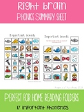 Right Brain Phonics Summary Sheets