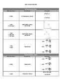 Right Triangle Cheat Sheet (Special Right Triangles, Pytha