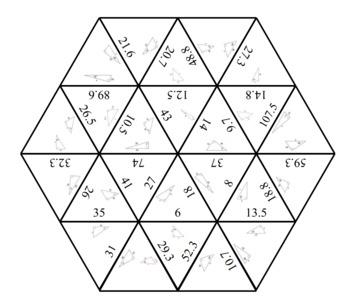 Right Triangle Trigonometry Matching Puzzle
