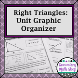 Right Triangles and Trigonometry Unit Graphic Organizers
