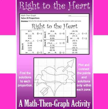 Right to the Heart - A Math-Then-Graph Activity - Solving Proportions