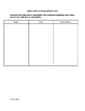 Rights, Duties, and Responsibilities of Citizens Graphic Organizer