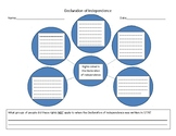 Rights Listed in the Declaration of Independence - Graphic Organizer