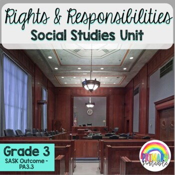 Rights and Responsibilities- Saskatchewan Power and Authority Outcome PA3.3