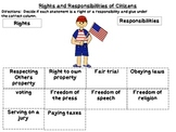 Rights and Responsibilities of Citizens cut and paste