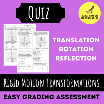 Rigid Motion Transformations Quiz (Reflections, Rotations, Translations)