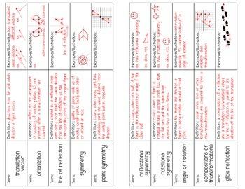 Rigid Motion Geometry Definition 88782 | INFOVISUAL