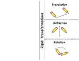 Rigid Transformations Foldable