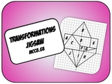 Rigid Transformations Jigsaw Puzzle