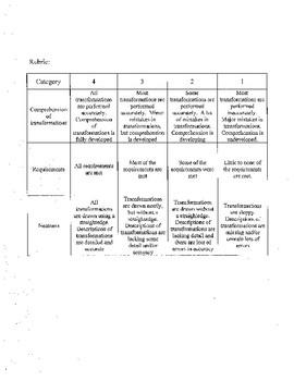 Rigid Transformations Performance Task