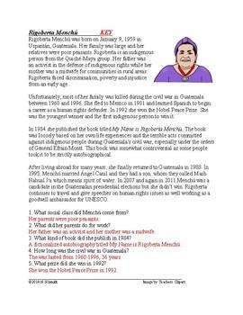 Rigoberta Menchú and Eva Perón Biographies: Hispanic Heritage (English Version)