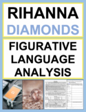 RIHANNA Figurative Language: Music as Poetry