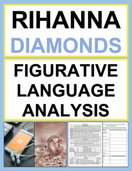 RIHANNA Figurative Language: Music as Poetry