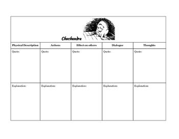 Rikki Tikki Tavi Characterization Chart