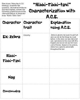 Rikki-Tikki-Tavi Characterization with ACE