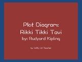 Rikki Tikki Tavi Plot Diagram
