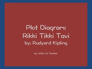 Rikki Tikki Tavi Plot Diagram