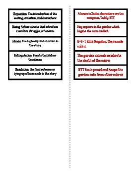 Plot foldable teaching resources teachers pay teachers rikki tikki tavi plot foldable fandeluxe Choice Image