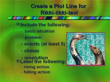 Rikki-Tikki-Tavi Powerpoint