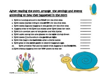 Rikki-Tikki-Tavi Setting of the Story Activities