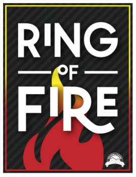 Ring of Fire - Alcohol Burner and Thermometer Introduction