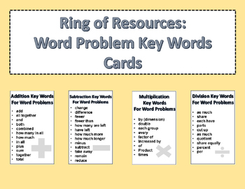 Ring of Resources Bundle