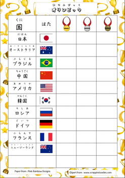 Rio Olympics Medal Tally Chart ( for Japanese)